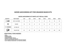wood anchoring kit